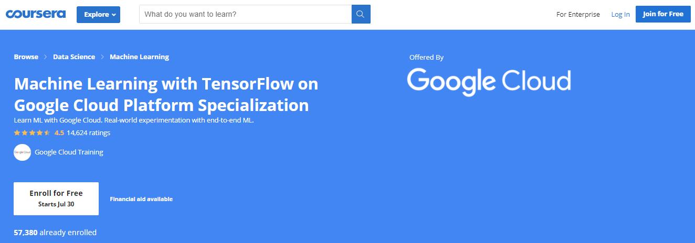 Free Online Google Digital Garage Certifications