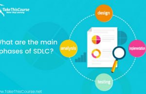 What are the main phases of SDLC for a project management