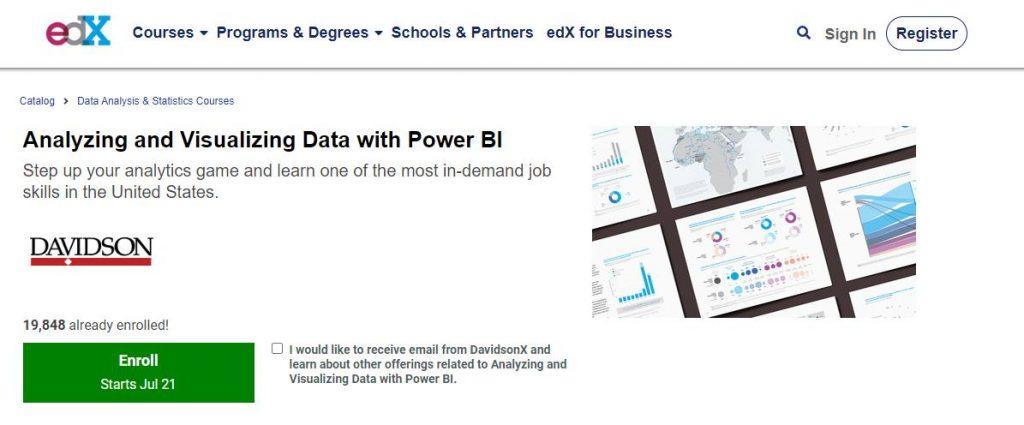 analyzing and visualization data BI