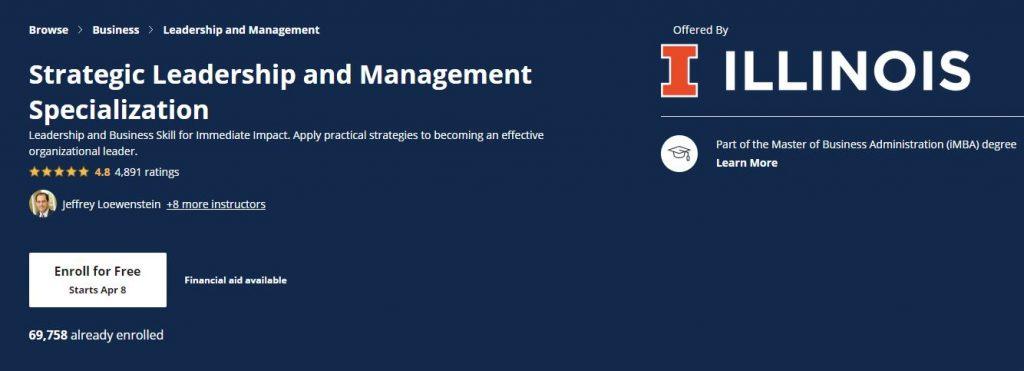 Strategic leadership and management
