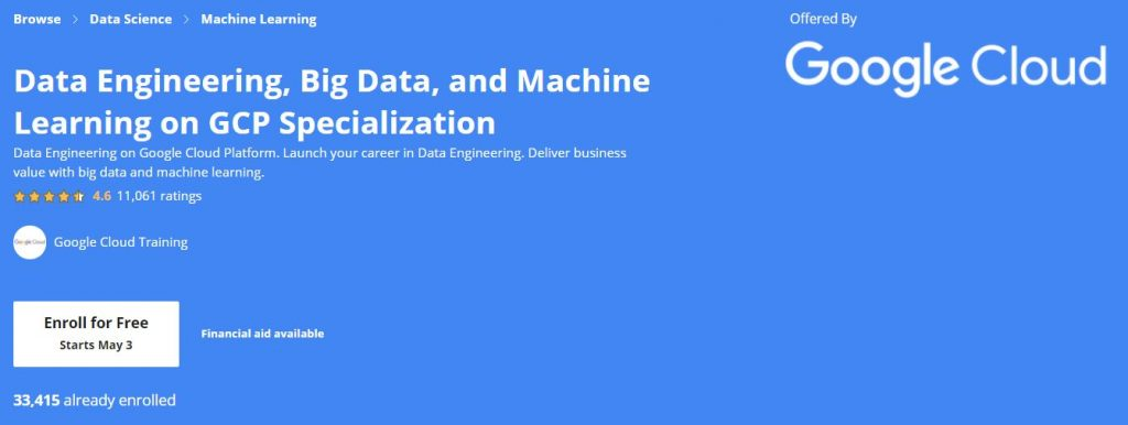 Data Engineering big data and machine learning