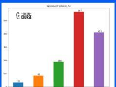 DevOps CI CD with Jenkins pipelines, Maven, Gradle