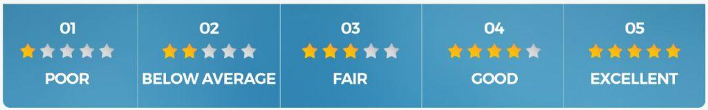 Effectiveness Score Table